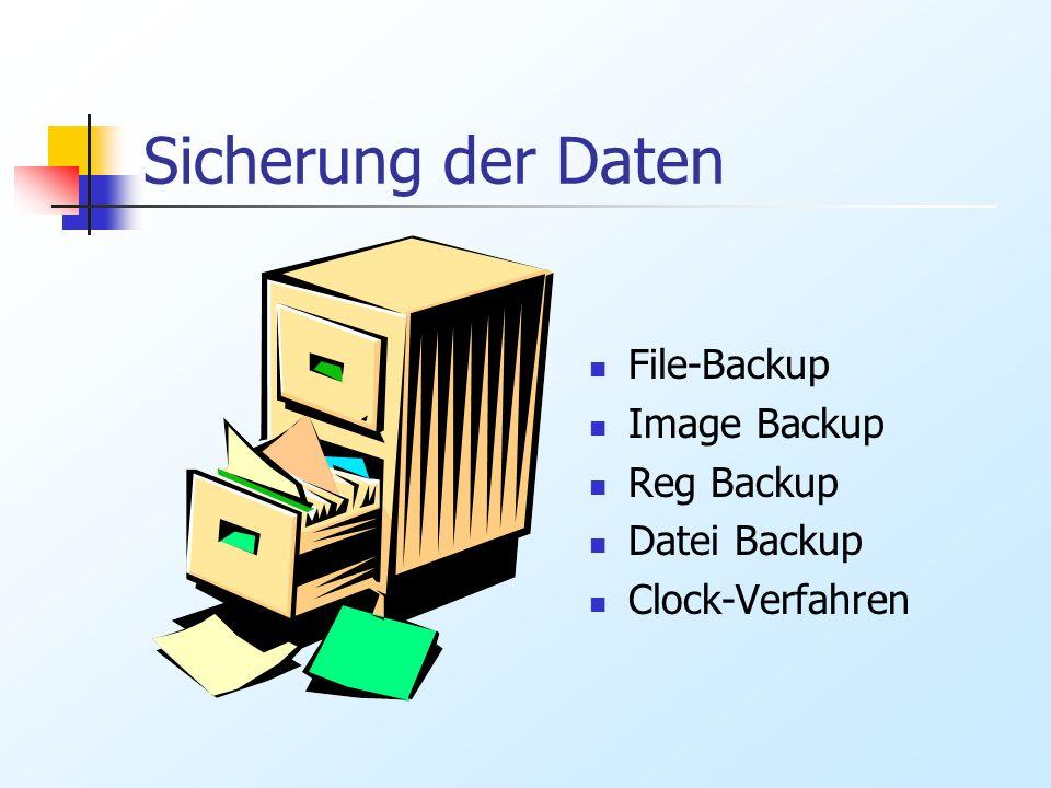 Sicherung der Daten File-Backup Image Backup Reg Backup Datei Backup Clock-Verfahren