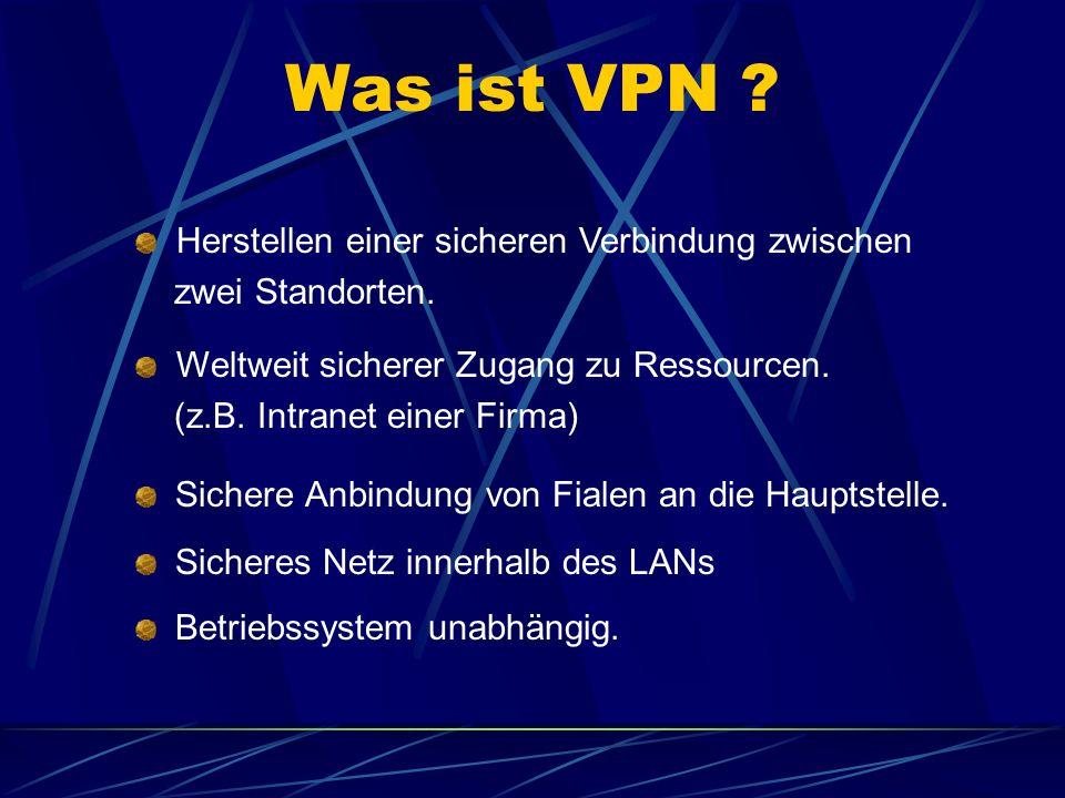 Inhaltsverzeichnis Was ist VPN Installation eines VPN Gateways unter Win2k Demonstration einer unsicheren und sicheren VPN Übertragung. Datenübertragu