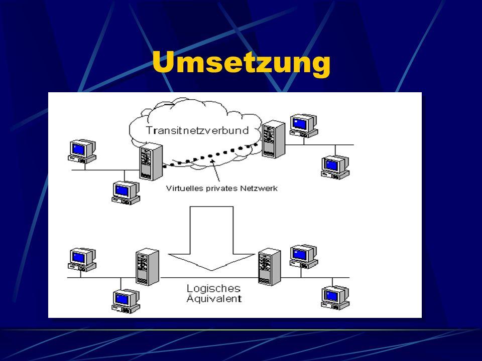 Was ist VPN ? Sichere Anbindung von Fialen an die Hauptstelle. Sicheres Netz innerhalb des LANs Betriebssystem unabhängig. Herstellen einer sicheren V