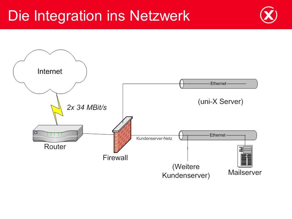 Die Integration ins Netzwerk