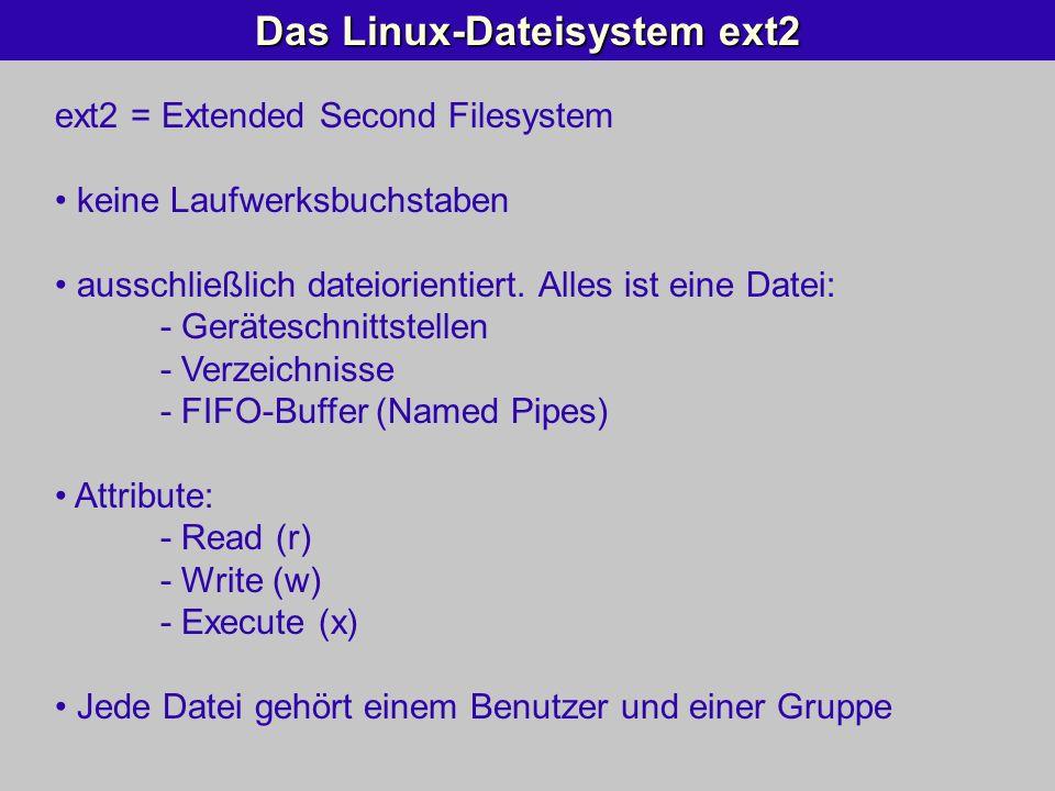 Das Linux-Dateisystem ext2 ext2 = Extended Second Filesystem keine Laufwerksbuchstaben ausschließlich dateiorientiert. Alles ist eine Datei: - Gerätes