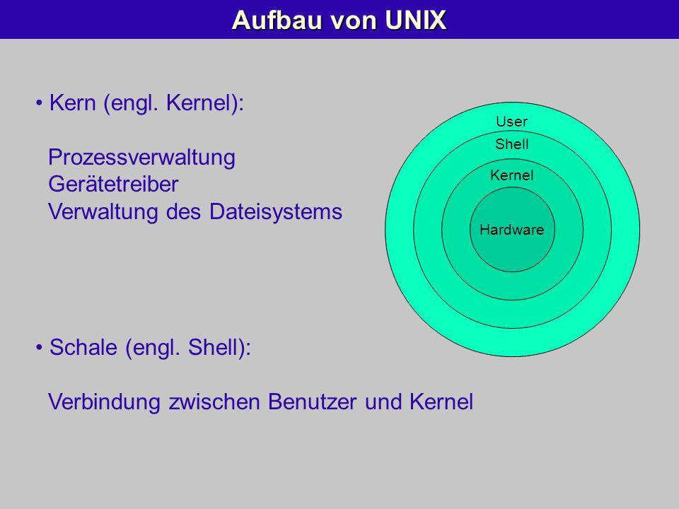 Kern (engl. Kernel): Prozessverwaltung Gerätetreiber Verwaltung des Dateisystems Schale (engl. Shell): Verbindung zwischen Benutzer und Kernel Aufbau