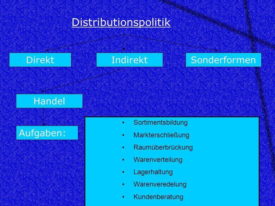 Distributionspolitik DirektIndirektSonderformen Handel Die Eigenschaft des Handels ist die Koordination der Güterverteilung und der Reduzierung des Ko