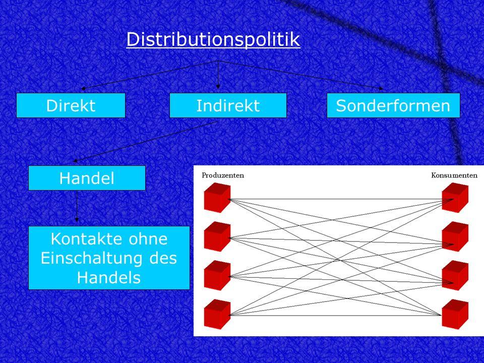 Distributionspolitik DirektIndirektSonderformen Handel Beziehungen zueinander