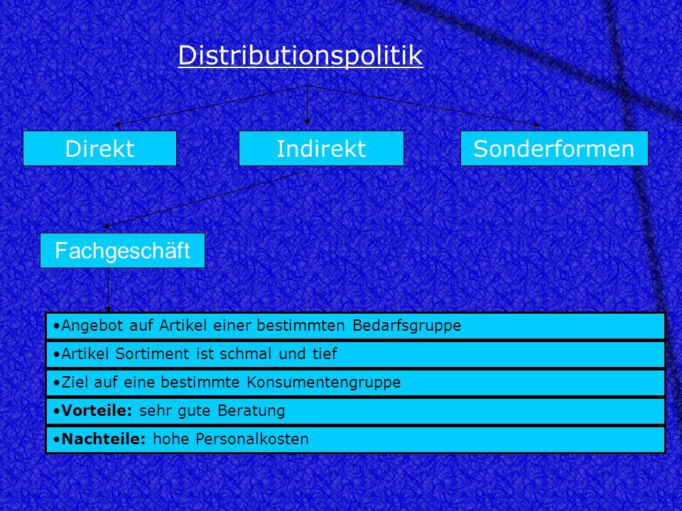 Distributionspolitik DirektIndirektSonderformen Versandhandel Sortimentshandel Spezialhandel Waren von verschiedenen Herstellern werden unter ihrem Ma