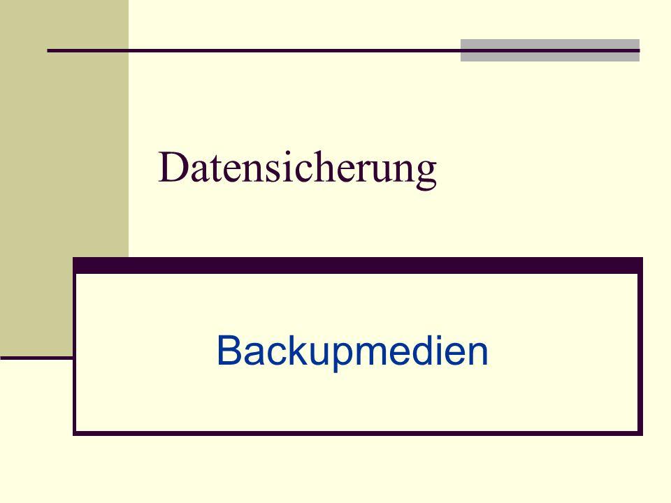 Datensicherung Backupmedien
