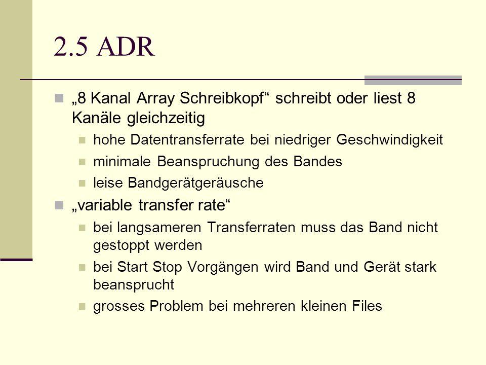 2.5 ADR 8 Kanal Array Schreibkopf schreibt oder liest 8 Kanäle gleichzeitig hohe Datentransferrate bei niedriger Geschwindigkeit minimale Beanspruchun