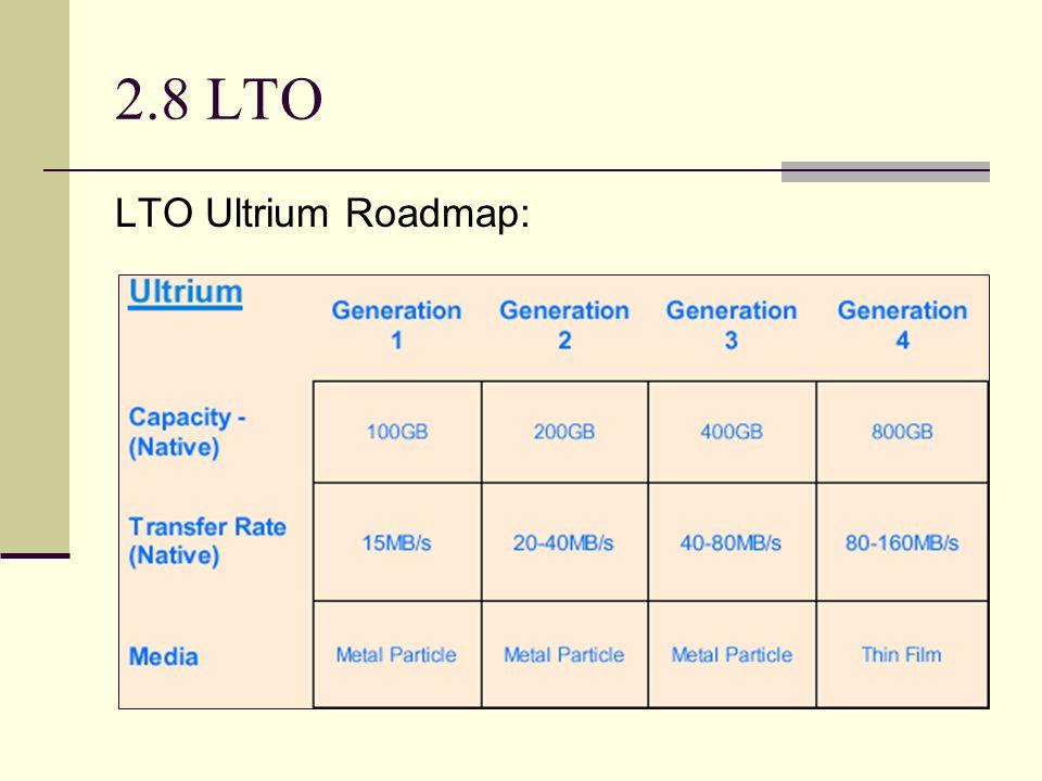 2.8 LTO LTO Ultrium Roadmap: