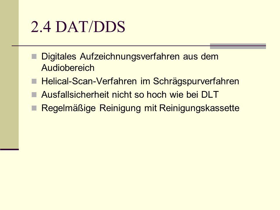 2.4 DAT/DDS Digitales Aufzeichnungsverfahren aus dem Audiobereich Helical-Scan-Verfahren im Schrägspurverfahren Ausfallsicherheit nicht so hoch wie be