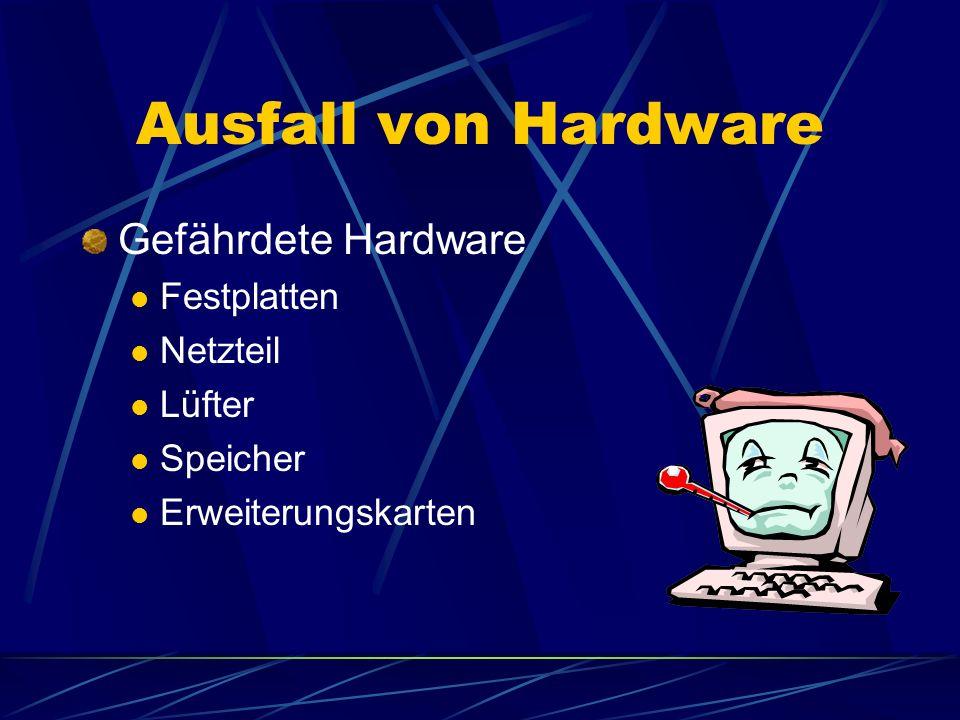 Ausfall von Hardware Gefährdete Hardware Festplatten Netzteil Lüfter Speicher Erweiterungskarten