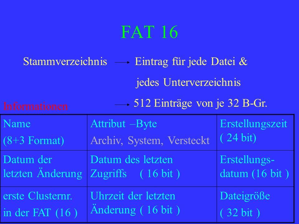 FAT 16 Name (8+3 Format) Attribut –Byte Archiv, System, Versteckt Erstellungszeit ( 24 bit) Datum der letzten Änderung Datum des letzten Zugriffs ( 16