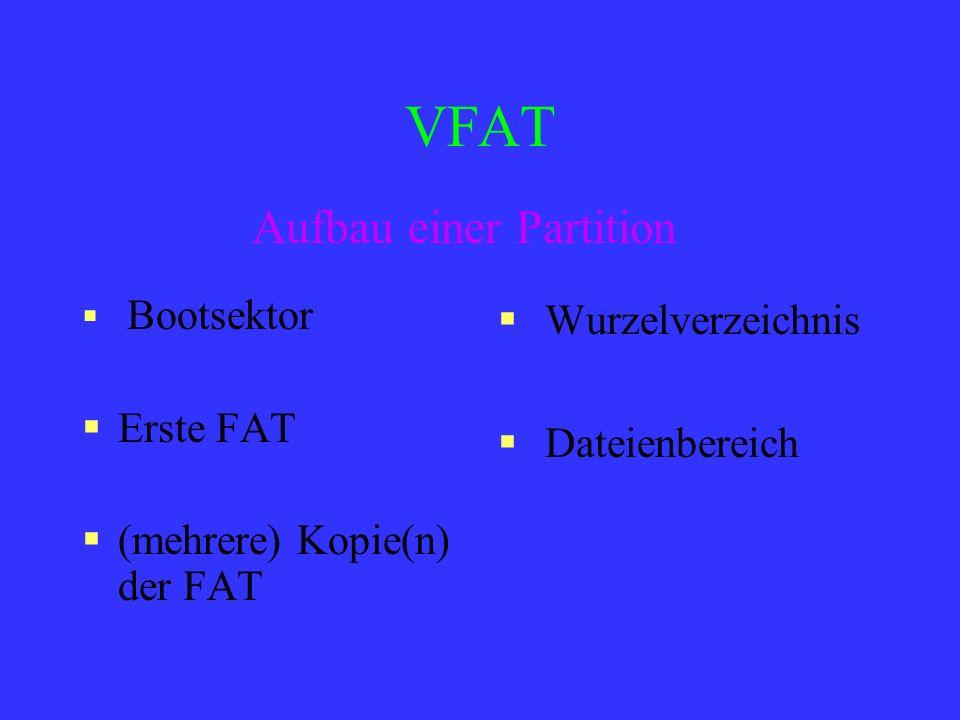 VFAT Bootsektor Erste FAT (mehrere) Kopie(n) der FAT Wurzelverzeichnis Dateienbereich Aufbau einer Partition