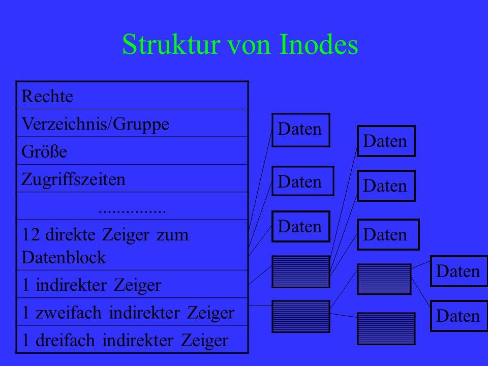 Struktur von Inodes Rechte Verzeichnis/Gruppe Größe Zugriffszeiten............... 12 direkte Zeiger zum Datenblock 1 indirekter Zeiger 1 zweifach indi