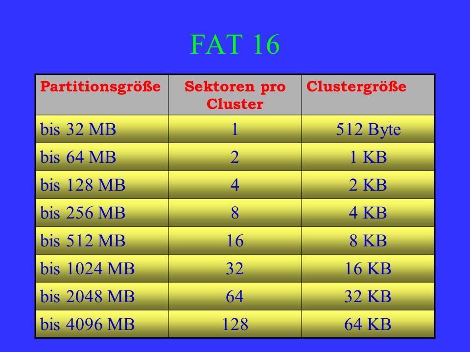 FAT 16 PartitionsgrößeSektoren pro Cluster Clustergröße bis 32 MB1512 Byte bis 64 MB21 KB bis 128 MB42 KB bis 256 MB84 KB bis 512 MB168 KB bis 1024 MB