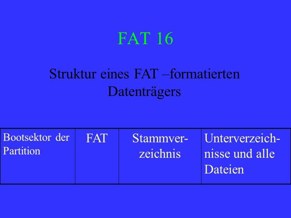 FAT 16 Bootsektor der Partition FATStammver- zeichnis Unterverzeich- nisse und alle Dateien Struktur eines FAT –formatierten Datenträgers