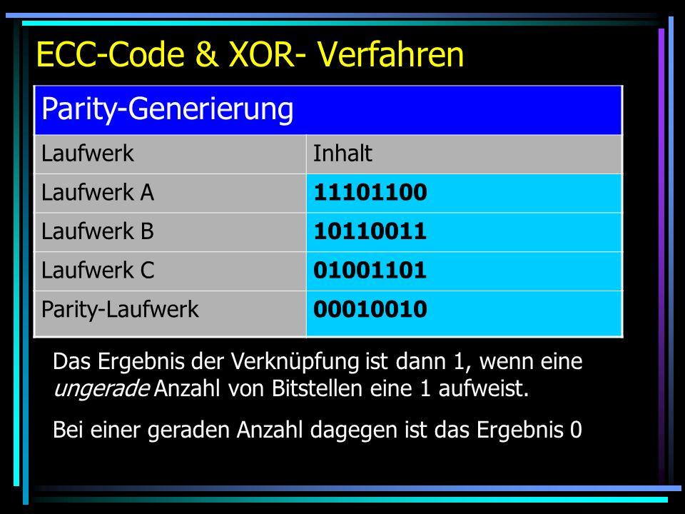 ECC-Code & XOR- Verfahren Parity-Generierung LaufwerkInhalt Laufwerk A11101100 Laufwerk B10110011 Laufwerk C01001101 Parity-Laufwerk00010010 Das Ergeb