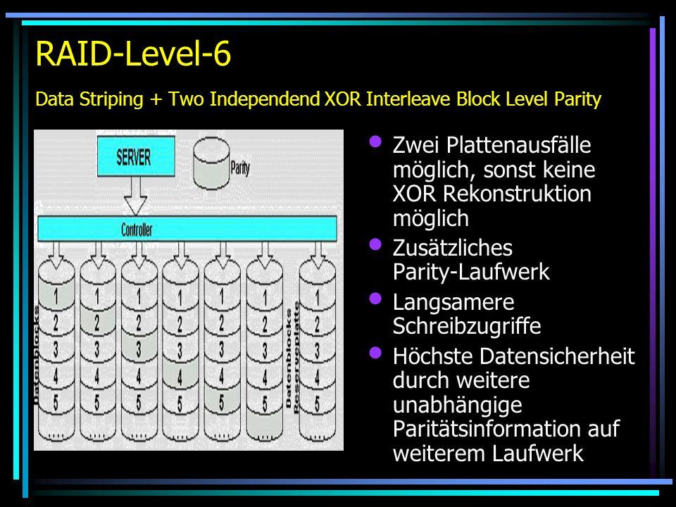 RAID-Level-6 Data Striping + Two Independend XOR Interleave Block Level Parity Zwei Plattenausfälle möglich, sonst keine XOR Rekonstruktion möglich Zu