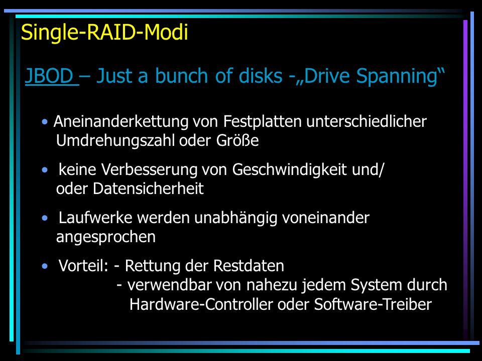 Single-RAID-Modi JBOD – Just a bunch of disks -Drive Spanning Aneinanderkettung von Festplatten unterschiedlicher Umdrehungszahl oder Größe keine Verb
