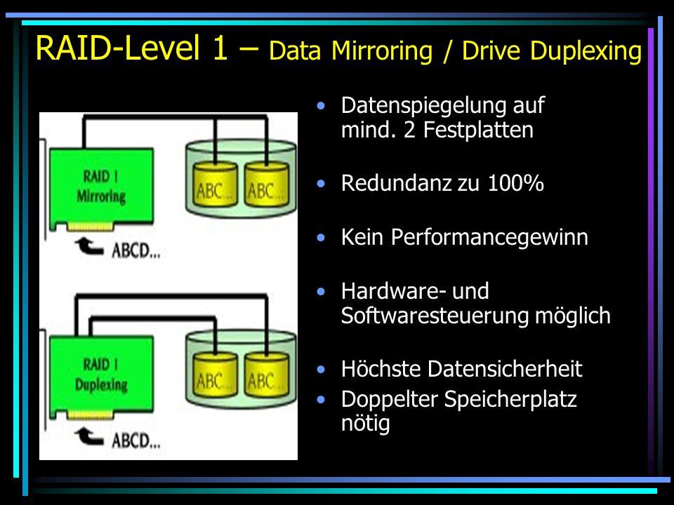 RAID-Level 1 – Data Mirroring / Drive Duplexing Datenspiegelung auf mind. 2 Festplatten Redundanz zu 100% Kein Performancegewinn Hardware- und Softwar