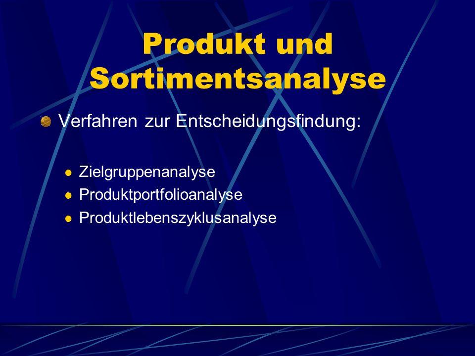 Produkt und Sortimentsanalyse Verfahren zur Entscheidungsfindung: Zielgruppenanalyse Produktportfolioanalyse Produktlebenszyklusanalyse