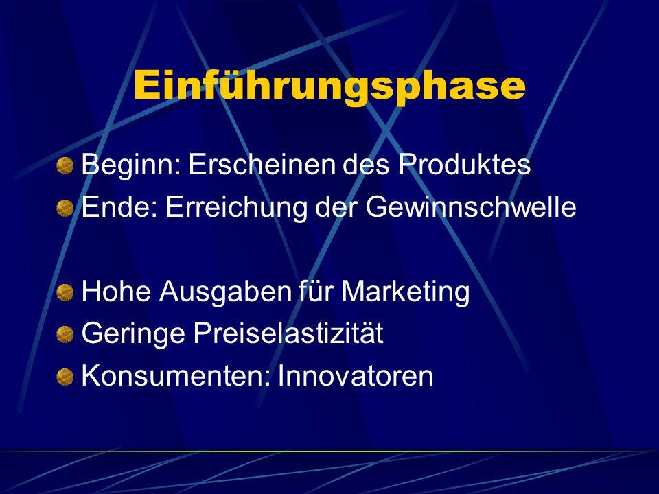 Einführungsphase Beginn: Erscheinen des Produktes Ende: Erreichung der Gewinnschwelle Hohe Ausgaben für Marketing Geringe Preiselastizität Konsumenten