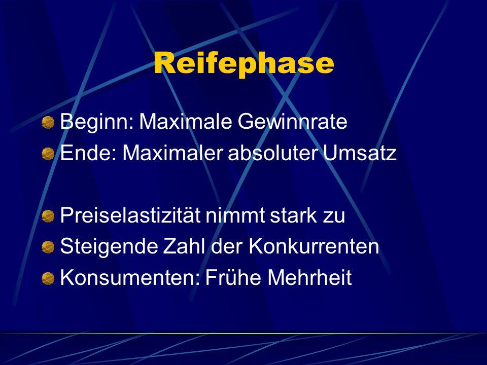 Reifephase Beginn: Maximale Gewinnrate Ende: Maximaler absoluter Umsatz Preiselastizität nimmt stark zu Steigende Zahl der Konkurrenten Konsumenten: F