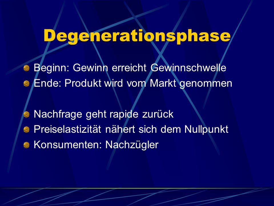 Degenerationsphase Beginn: Gewinn erreicht Gewinnschwelle Ende: Produkt wird vom Markt genommen Nachfrage geht rapide zurück Preiselastizität nähert s