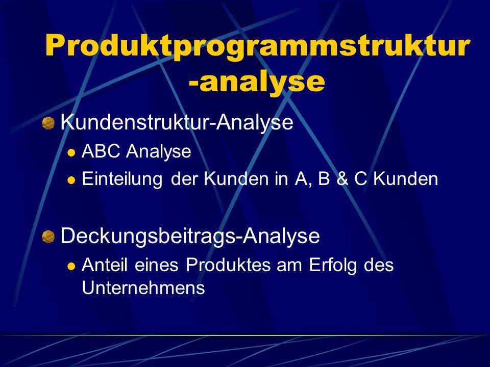 Produktprogrammstruktur -analyse Kundenstruktur-Analyse ABC Analyse Einteilung der Kunden in A, B & C Kunden Deckungsbeitrags-Analyse Anteil eines Pro