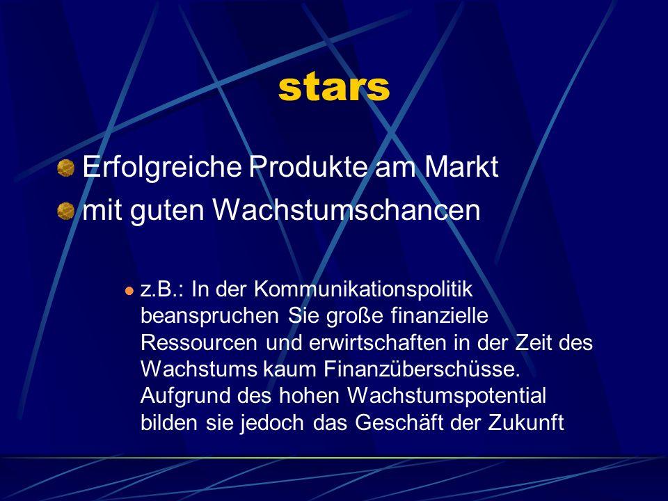 stars Erfolgreiche Produkte am Markt mit guten Wachstumschancen z.B.: In der Kommunikationspolitik beanspruchen Sie große finanzielle Ressourcen und e