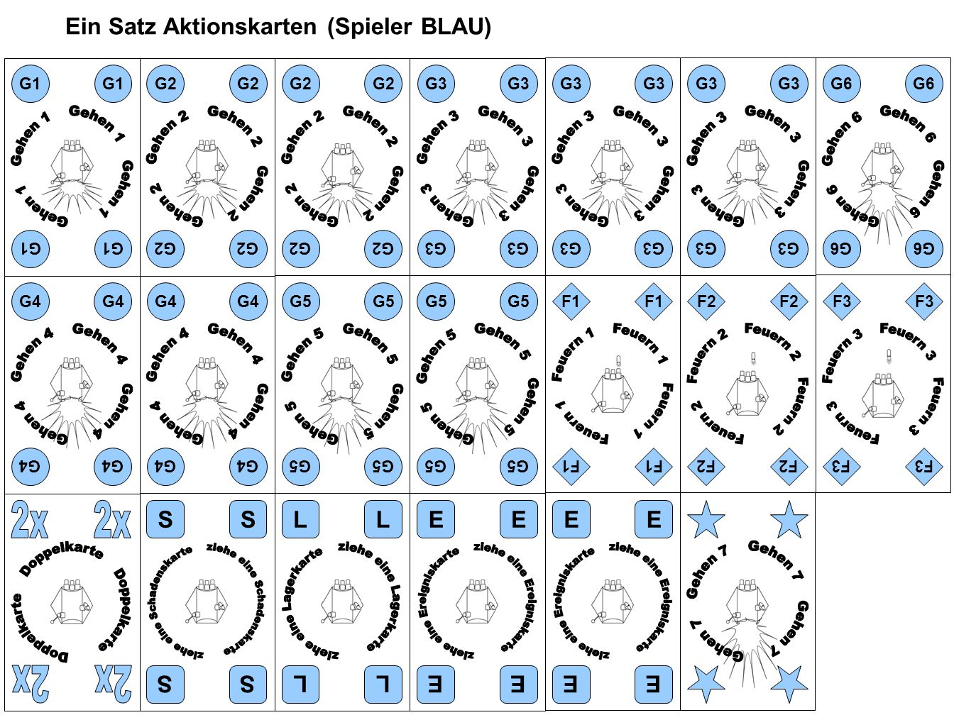 Ein Satz Aktionskarten (Spieler BLAU) F2 F3 F1 E G5 E EE EE EE LL LL SS SS G4 G1 G2 G4 G2 G3 G6