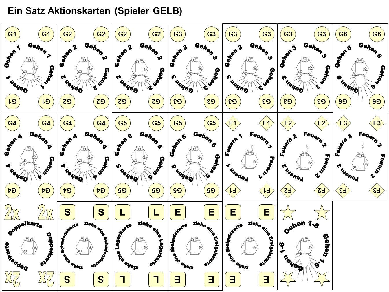 Ein Satz Aktionskarten (Spieler GELB) F2 F3 F1 E G5 E EE EE EE LL LL SS SS G4 G1 G2 G4 G2 G3 G6