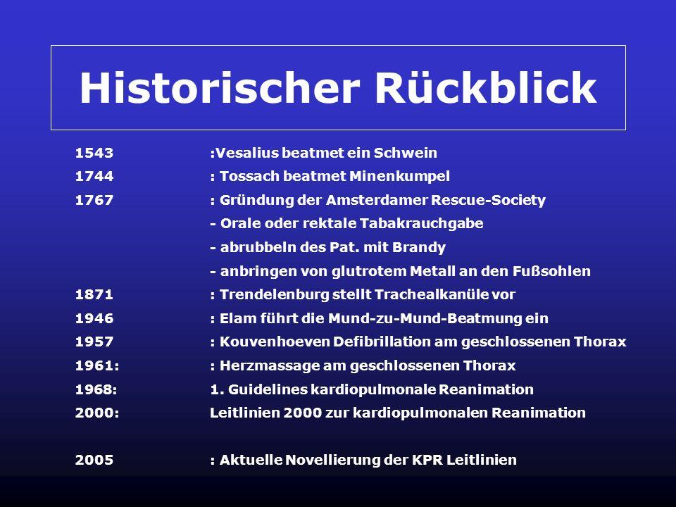 Notfallmanagement in der Praxis Dr. med. Joachim Selle Facharzt für Innere Medizin Castrop-Rauxel www.DrJoachim-Selle.de
