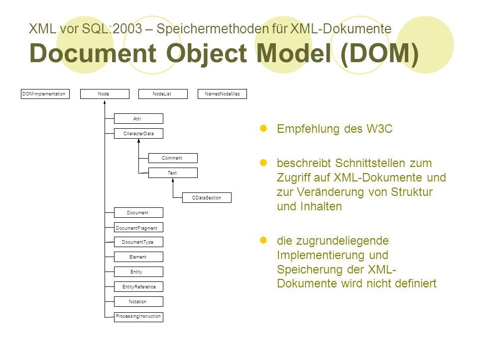 XML vor SQL:2003 – Speichermethoden für XML-Dokumente Document Object Model (DOM) Comment ProcessingInstruction Document DocumentFragment DocumentType Element Entity EntityReference Notation Text CDataSection DOMImplementationNodeNodeListNamedNodeMap CharacterData Attr Empfehlung des W3C beschreibt Schnittstellen zum Zugriff auf XML-Dokumente und zur Veränderung von Struktur und Inhalten die zugrundeliegende Implementierung und Speicherung der XML- Dokumente wird nicht definiert