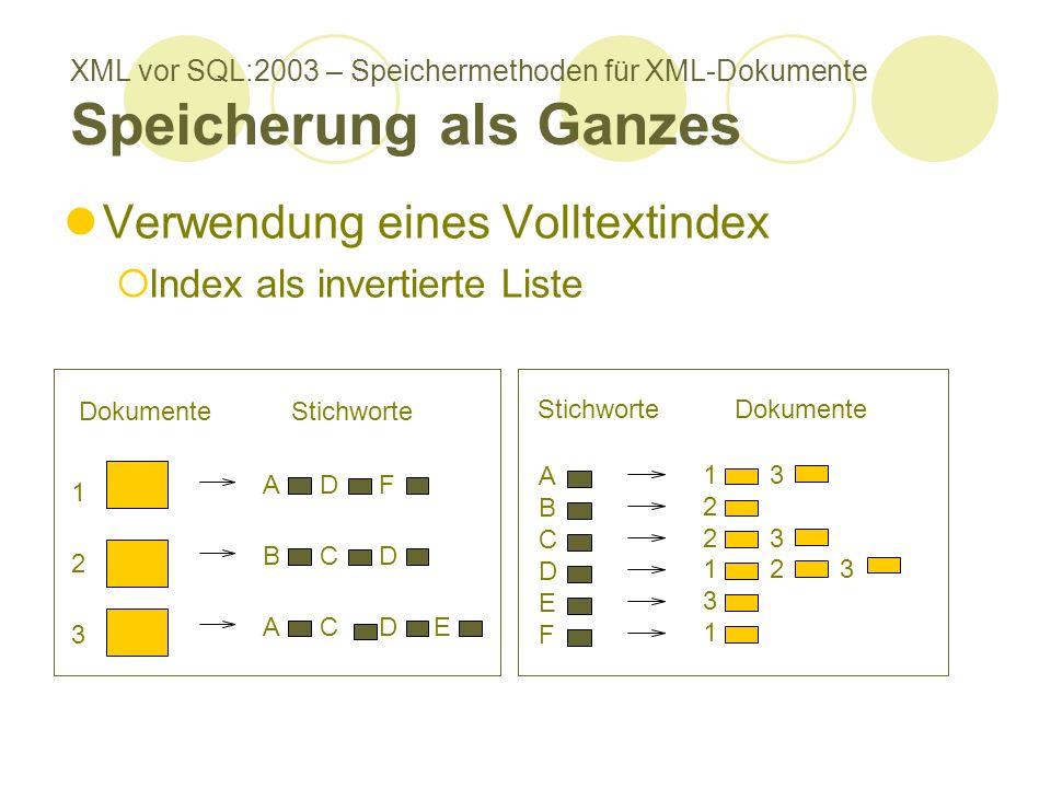 XML vor SQL:2003 – Speichermethoden für XML-Dokumente Speicherung als Ganzes Verwendung eines Volltextindex Index als invertierte Liste 2 1 ADF 3 CDB ACDE DokumenteStichworte 1 2 2 1 3 1 A B D E C F 3 3 32 Dokumente