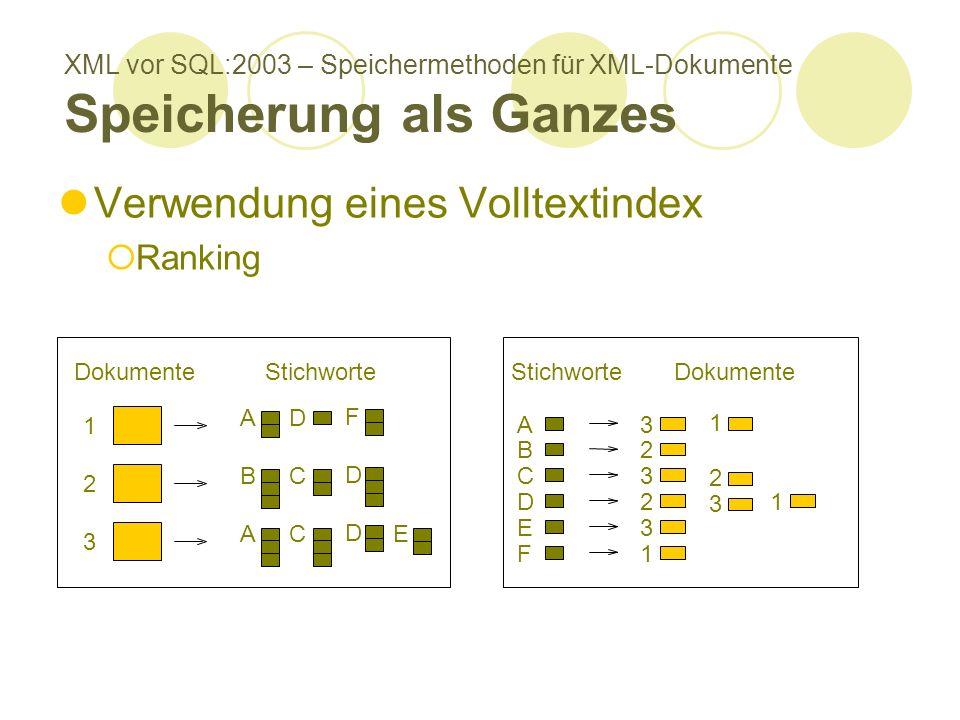 XML vor SQL:2003 – Speichermethoden für XML-Dokumente Speicherung als Ganzes Verwendung eines Volltextindex Ranking A B D E C F 1 3 2 2 3 1 3 1 3 2 Stichworte Dokumente 2 1 EA 3 D C B D C F AD Stichworte