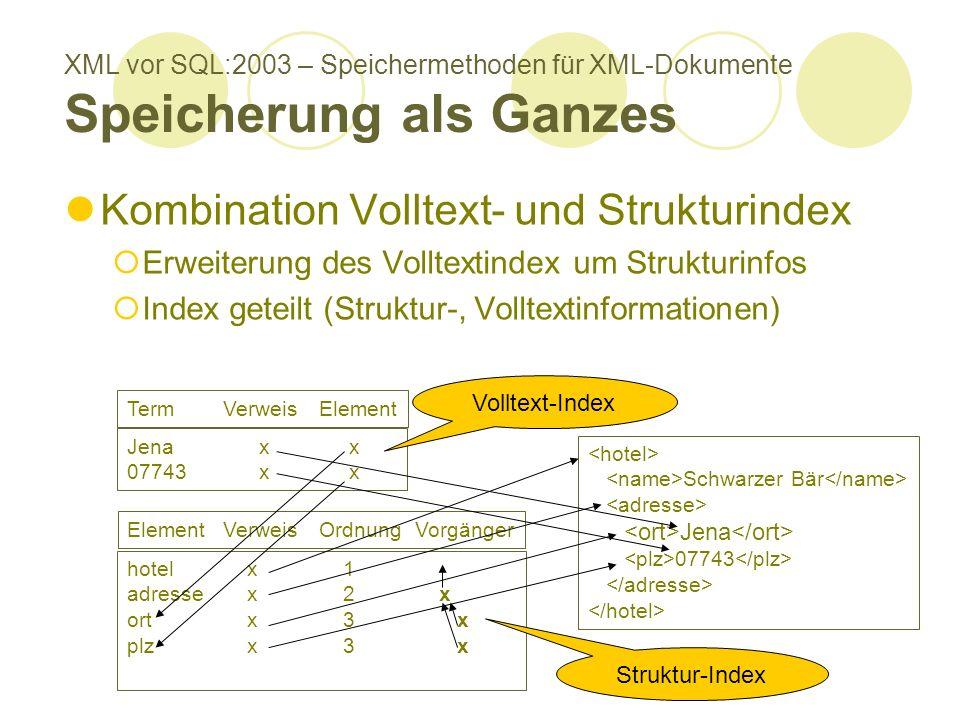XML vor SQL:2003 – Speichermethoden für XML-Dokumente Speicherung als Ganzes Kombination Volltext- und Strukturindex Erweiterung des Volltextindex um Strukturinfos Index geteilt (Struktur-, Volltextinformationen) Schwarzer Bär Jena 07743 TermVerweisElement Jena x x 07743 x x ElementVerweisOrdnungVorgänger hotel x 1 adresse x 2 x ort x 3 x plz x 3 x Volltext-Index Struktur-Index