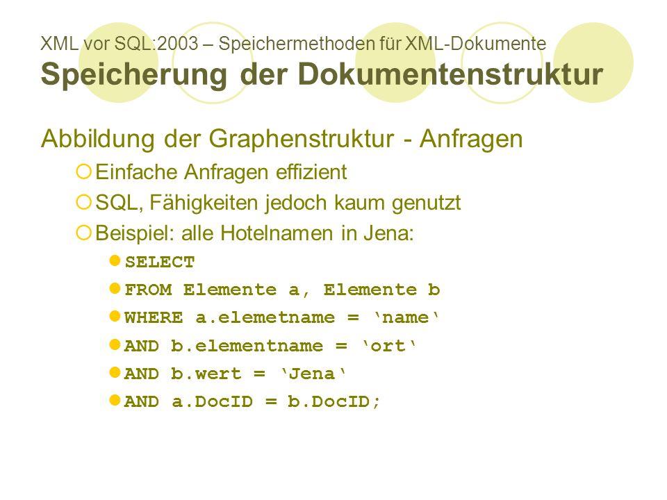 XML vor SQL:2003 – Speichermethoden für XML-Dokumente Speicherung der Dokumentenstruktur Abbildung der Graphenstruktur - Anfragen Einfache Anfragen effizient SQL, Fähigkeiten jedoch kaum genutzt Beispiel: alle Hotelnamen in Jena: SELECT FROM Elemente a, Elemente b WHERE a.elemetname = name AND b.elementname = ort AND b.wert = Jena AND a.DocID = b.DocID;
