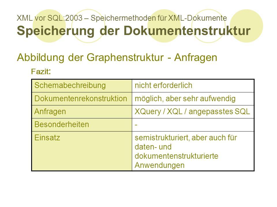 XML vor SQL:2003 – Speichermethoden für XML-Dokumente Speicherung der Dokumentenstruktur Abbildung der Graphenstruktur - Anfragen Fazit : Schemabechreibungnicht erforderlich Dokumentenrekonstruktionmöglich, aber sehr aufwendig AnfragenXQuery / XQL / angepasstes SQL Besonderheiten- Einsatzsemistrukturiert, aber auch für daten- und dokumentenstrukturierte Anwendungen