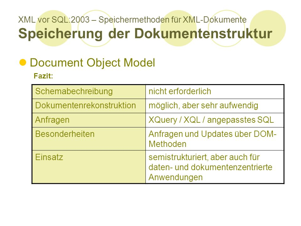 XML vor SQL:2003 – Speichermethoden für XML-Dokumente Speicherung der Dokumentenstruktur Document Object Model Fazit: Schemabechreibungnicht erforderlich Dokumentenrekonstruktionmöglich, aber sehr aufwendig AnfragenXQuery / XQL / angepasstes SQL BesonderheitenAnfragen und Updates über DOM- Methoden Einsatzsemistrukturiert, aber auch für daten- und dokumentenzentrierte Anwendungen