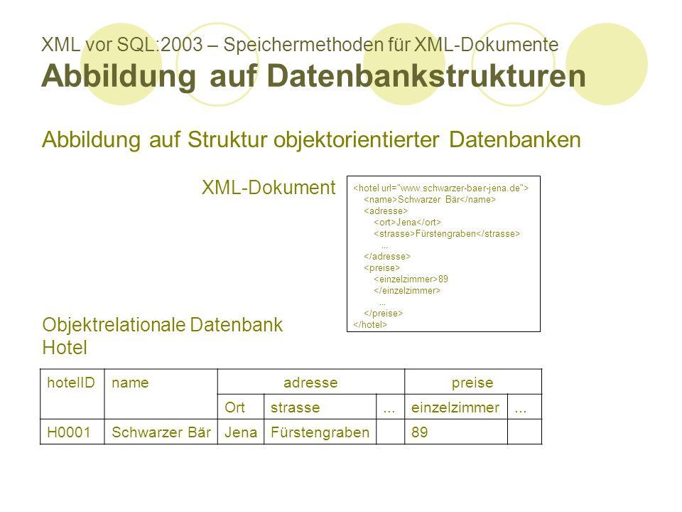 XML vor SQL:2003 – Speichermethoden für XML-Dokumente Abbildung auf Datenbankstrukturen Abbildung auf Struktur objektorientierter Datenbanken hotelIDnameadressepreise Ortstrasse...einzelzimmer...