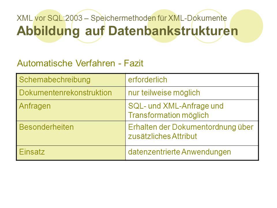 XML vor SQL:2003 – Speichermethoden für XML-Dokumente Abbildung auf Datenbankstrukturen Schemabechreibungerforderlich Dokumentenrekonstruktionnur teilweise möglich AnfragenSQL- und XML-Anfrage und Transformation möglich BesonderheitenErhalten der Dokumentordnung über zusätzliches Attribut Einsatzdatenzentrierte Anwendungen Automatische Verfahren - Fazit