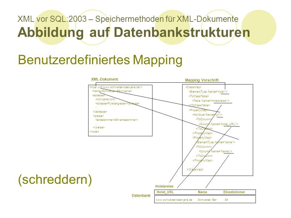XML vor SQL:2003 – Speichermethoden für XML-Dokumente Abbildung auf Datenbankstrukturen Benutzerdefiniertes Mapping (schreddern) Schwarzer Bär Hotel_URL Hotelpreise NameEinzelzimmer www.schwarzer-baer-jena.de89 Datenbank Schwarzer Bär Jena...