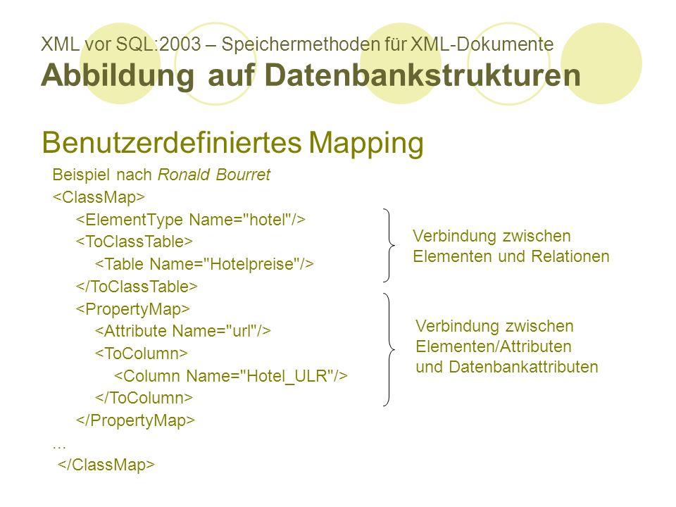 XML vor SQL:2003 – Speichermethoden für XML-Dokumente Abbildung auf Datenbankstrukturen Benutzerdefiniertes Mapping Beispiel nach Ronald Bourret...