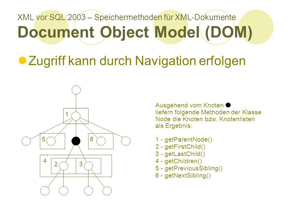 XML vor SQL:2003 – Speichermethoden für XML-Dokumente Document Object Model (DOM) Zugriff kann durch Navigation erfolgen Ausgehend vom Knoten liefern folgende Methoden der Klasse als Ergebnis: 6 - getNextSibling() 4 - getChildren() 3 - getLastChild() 2 - getFirstChild() 1 - getParentNode() 5 - getPreviousSibling() Node die Knoten bzw.