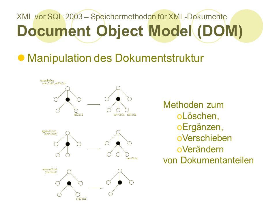 XML vor SQL:2003 – Speichermethoden für XML-Dokumente Document Object Model (DOM) Manipulation des Dokumentstruktur insertBefore (newChild, refChild) refChild appendChild (newChild) newChild refChild removeChild (oldChild) oldChild Methoden zum oLöschen, oErgänzen, oVerschieben oVerändern von Dokumentanteilen