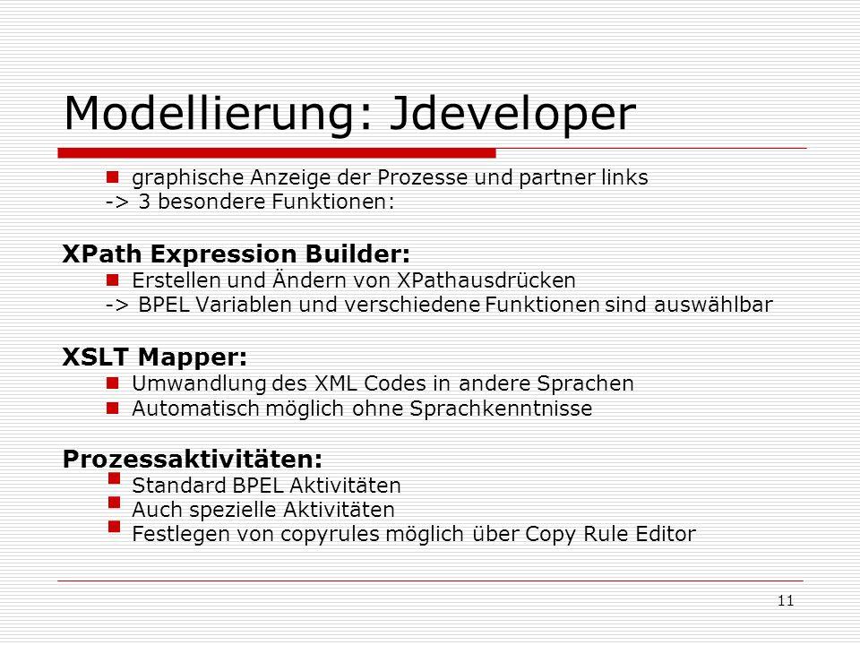 11 Modellierung: Jdeveloper graphische Anzeige der Prozesse und partner links -> 3 besondere Funktionen: XPath Expression Builder: Erstellen und Ändern von XPathausdrücken -> BPEL Variablen und verschiedene Funktionen sind auswählbar XSLT Mapper: Umwandlung des XML Codes in andere Sprachen Automatisch möglich ohne Sprachkenntnisse Prozessaktivitäten: Standard BPEL Aktivitäten Auch spezielle Aktivitäten Festlegen von copyrules möglich über Copy Rule Editor