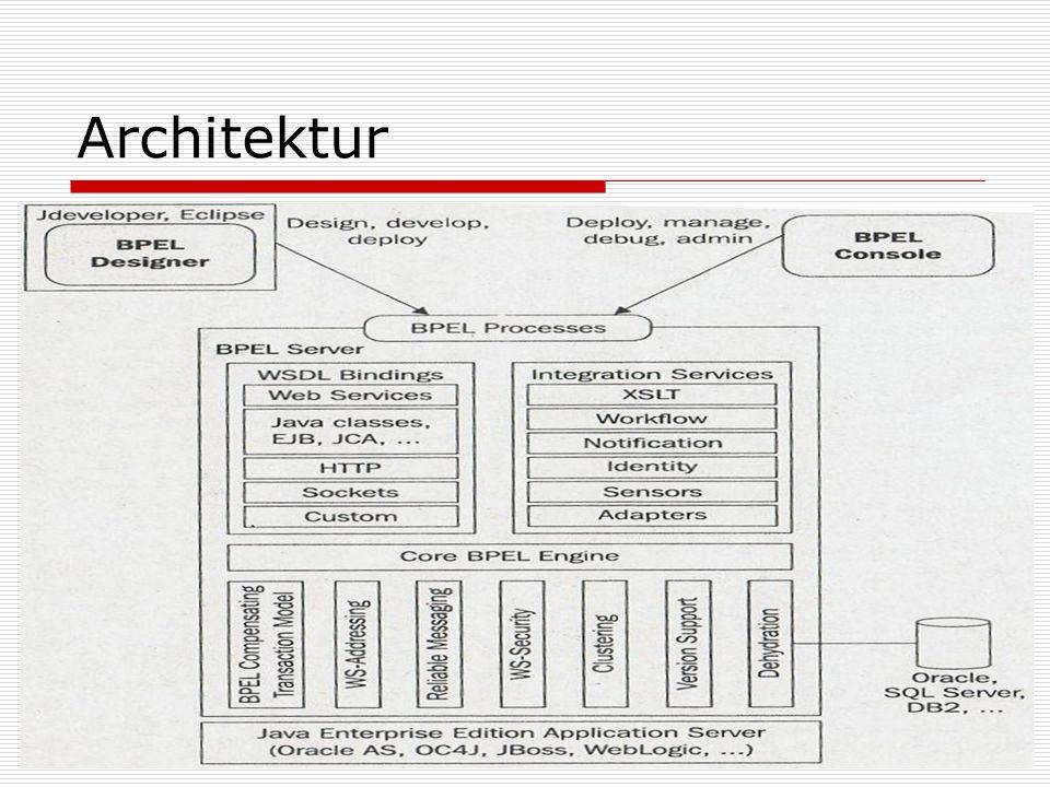 6 Architektur