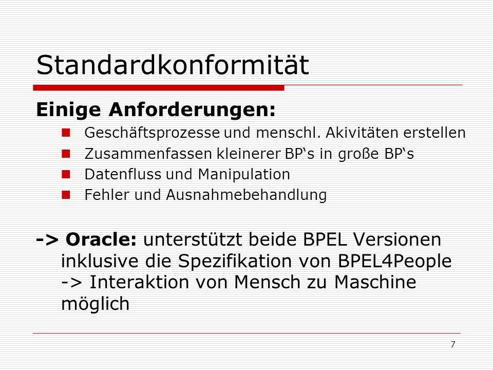 7 Standardkonformität Einige Anforderungen: Geschäftsprozesse und menschl.