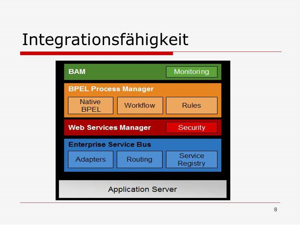 9 Funktionen Integrations Services und WSDL Bindings: Einfaches Hinzufügen erweiterter Workflows, Verbindungen, Sensors und Transformationen möglich Zusätzlich Support für XSLT und X Query transformation Unterstützung von legacy systems durch JCA adapter und Protokollen WSDL framework ermöglicht Zugang zu SOAP Netzwerken Weitere Dienste: Email, http etc.