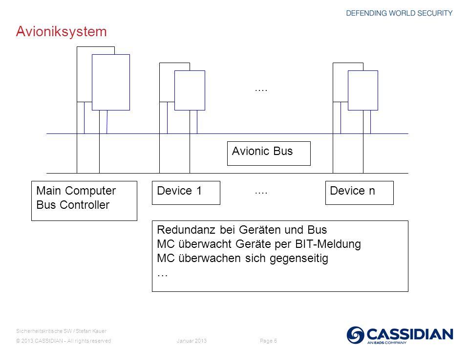 © 2013 CASSIDIAN - All rights reserved Page 5 Sicherheitskritische SW / Stefan Kauer Januar 2013 Avioniksystem Main Computer Bus Controller Device 1De